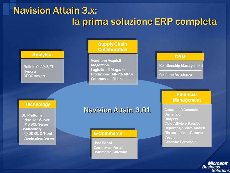 Navision Attain 3.x: la prima soluzione ERP completa Navision Attain 3.01 Vendite & Acquisti Magazzino Logistica di Magazzino Produzione (MRP2/MPS) Co