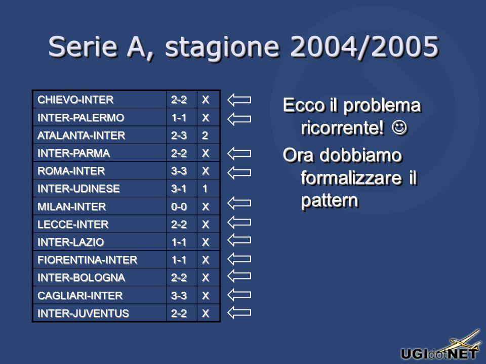 Serie A, stagione 2004/2005 Ecco il problema ricorrente.