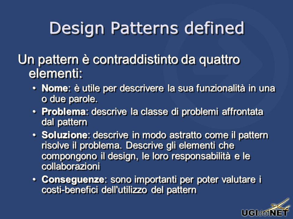 Design Patterns defined Un pattern è contraddistinto da quattro elementi: Nome: è utile per descrivere la sua funzionalità in una o due parole.Nome: è utile per descrivere la sua funzionalità in una o due parole.