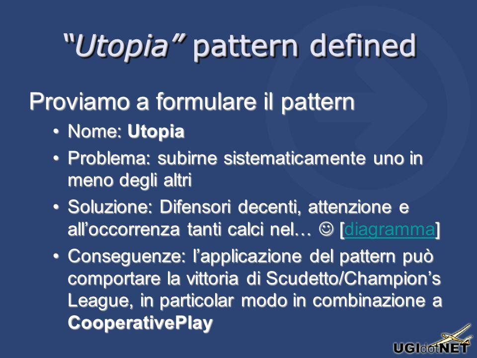 Utopia pattern defined Proviamo a formulare il pattern Nome: UtopiaNome: Utopia Problema: subirne sistematicamente uno in meno degli altriProblema: subirne sistematicamente uno in meno degli altri Soluzione: Difensori decenti, attenzione e alloccorrenza tanti calci nel… []Soluzione: Difensori decenti, attenzione e alloccorrenza tanti calci nel… [diagramma]diagramma Conseguenze: lapplicazione del pattern può comportare la vittoria di Scudetto/Champions League, in particolar modo in combinazione a CooperativePlayConseguenze: lapplicazione del pattern può comportare la vittoria di Scudetto/Champions League, in particolar modo in combinazione a CooperativePlay Proviamo a formulare il pattern Nome: UtopiaNome: Utopia Problema: subirne sistematicamente uno in meno degli altriProblema: subirne sistematicamente uno in meno degli altri Soluzione: Difensori decenti, attenzione e alloccorrenza tanti calci nel… []Soluzione: Difensori decenti, attenzione e alloccorrenza tanti calci nel… [diagramma]diagramma Conseguenze: lapplicazione del pattern può comportare la vittoria di Scudetto/Champions League, in particolar modo in combinazione a CooperativePlayConseguenze: lapplicazione del pattern può comportare la vittoria di Scudetto/Champions League, in particolar modo in combinazione a CooperativePlay