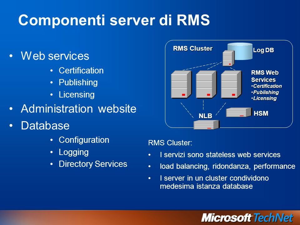 Componenti server di RMS Web services Certification Publishing Licensing Administration website Database Configuration Logging Directory Services RMS Cluster: I servizi sono stateless web services load balancing, ridondanza, performance I server in un cluster condividono medesima istanza database RMS Cluster NLB HSM RMS Web Services CertificationCertification PublishingPublishing LicensingLicensing Log DB