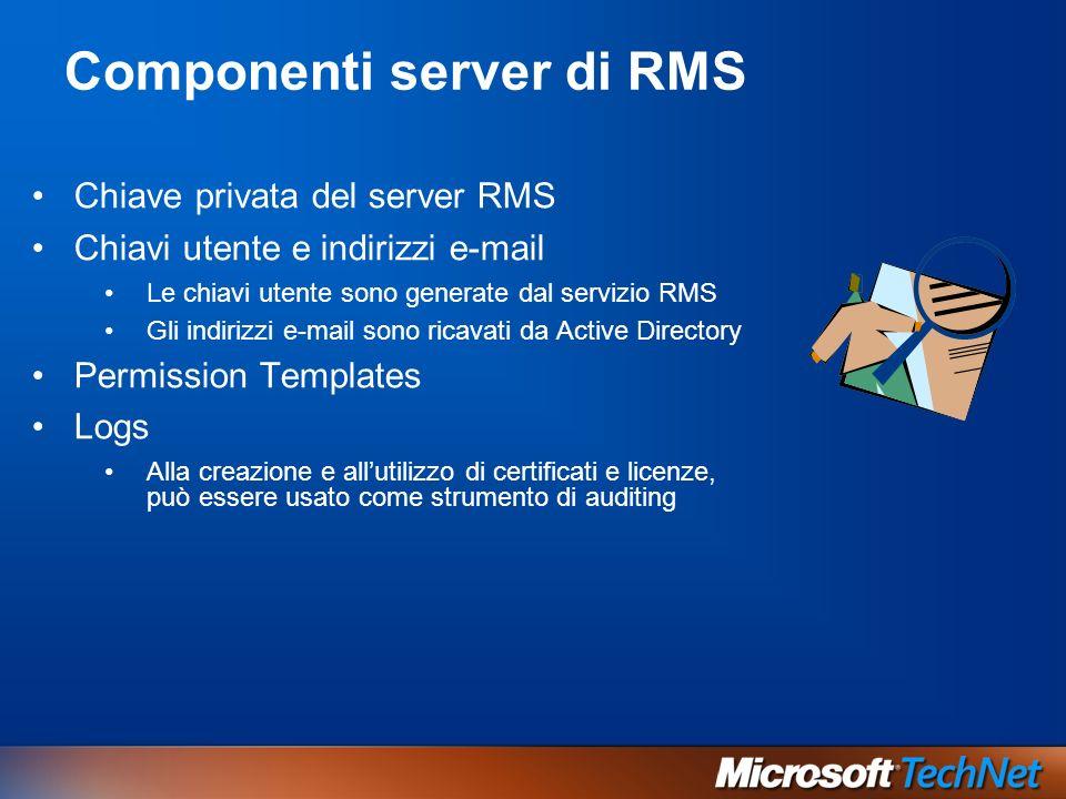 Componenti server di RMS Chiave privata del server RMS Chiavi utente e indirizzi e-mail Le chiavi utente sono generate dal servizio RMS Gli indirizzi