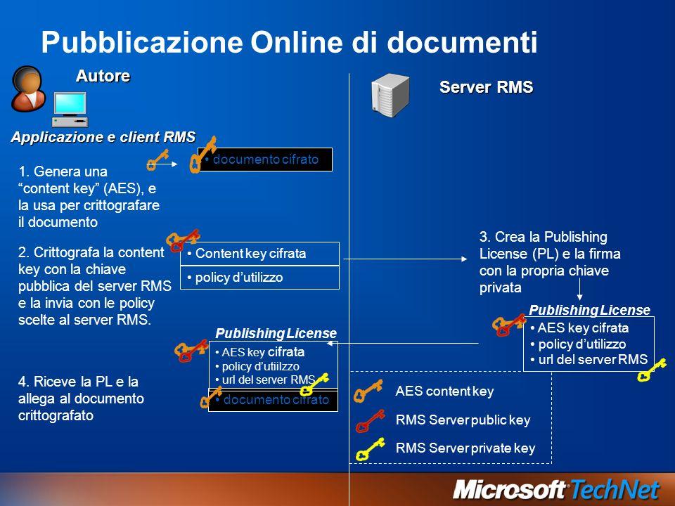 Autore Server RMS Content key cifrata 2. Crittografa la content key con la chiave pubblica del server RMS e la invia con le policy scelte al server RM
