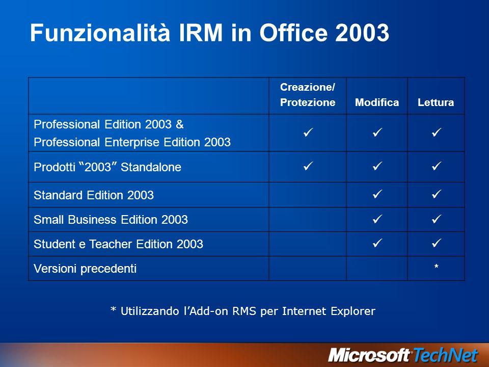 Creazione/ ProtezioneModificaLettura Professional Edition 2003 & Professional Enterprise Edition 2003 Prodotti 2003 Standalone Standard Edition 2003 S