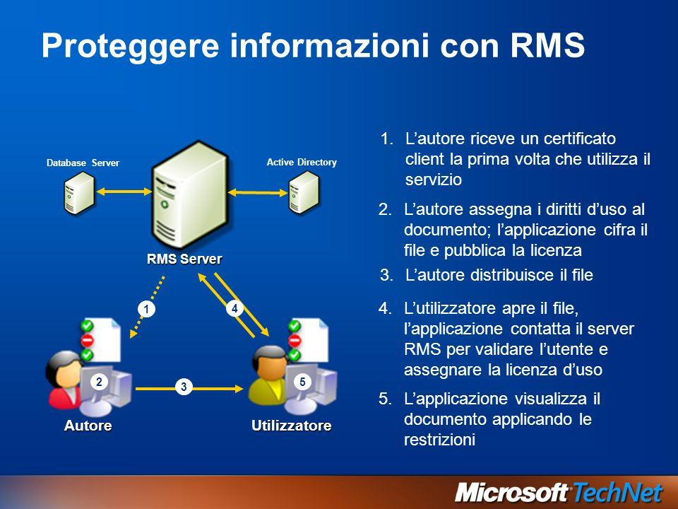 Proteggere informazioni con RMS AutoreUtilizzatore RMS Server Database Server Active Directory 2 3 4 5 2.Lautore assegna i diritti duso al documento; lapplicazione cifra il file e pubblica la licenza 3.Lautore distribuisce il file 4.Lutilizzatore apre il file, lapplicazione contatta il server RMS per validare lutente e assegnare la licenza duso 5.Lapplicazione visualizza il documento applicando le restrizioni 1.Lautore riceve un certificato client la prima volta che utilizza il servizio 1