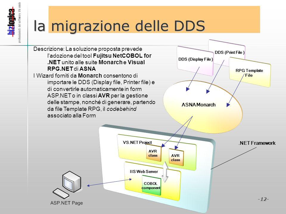 professionisti del software life cycle -12-.NET Framework DDS (Print File ) la migrazione delle DDS ASNA Monarch RPG Template File DDS (Display File )