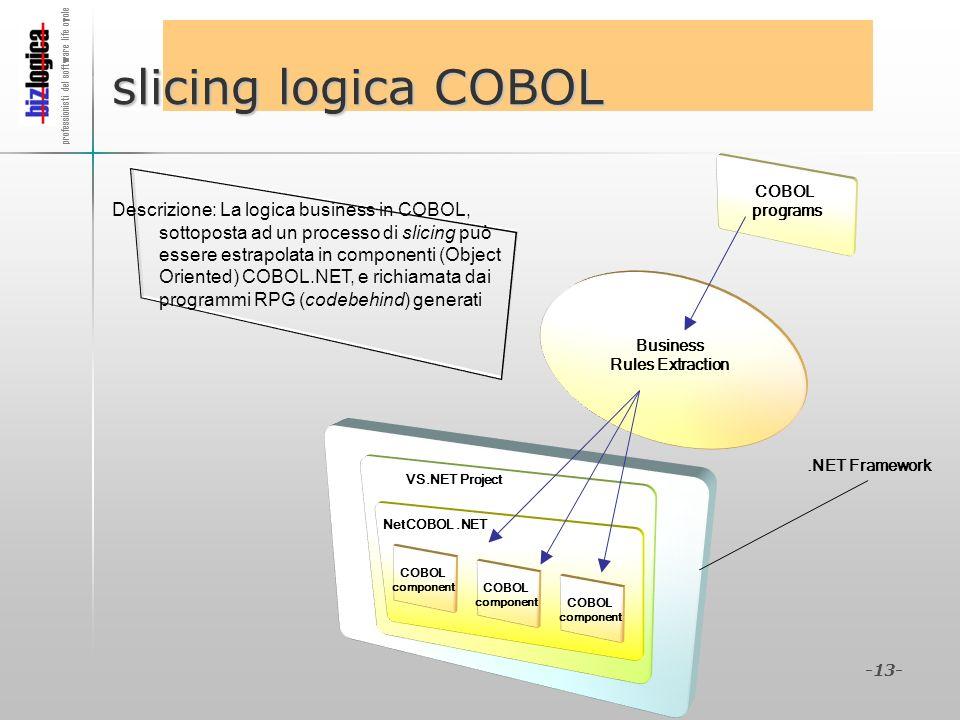 professionisti del software life cycle -13-.NET Framework slicing logica COBOL Business Rules Extraction COBOL programs VS.NET Project Descrizione: La