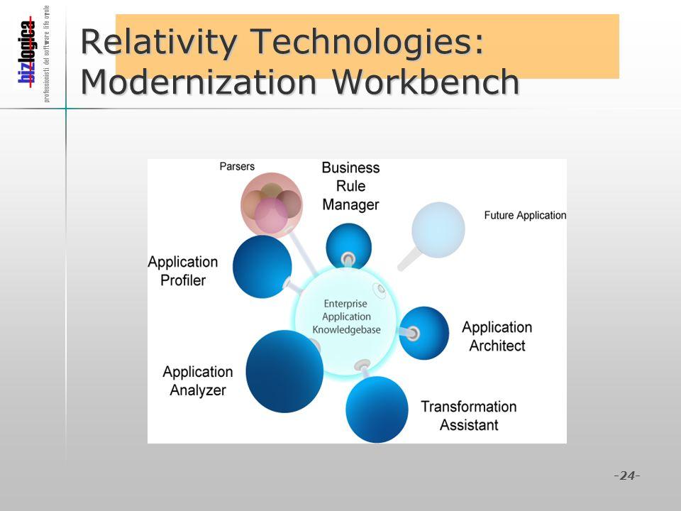 professionisti del software life cycle -24- Relativity Technologies: Modernization Workbench