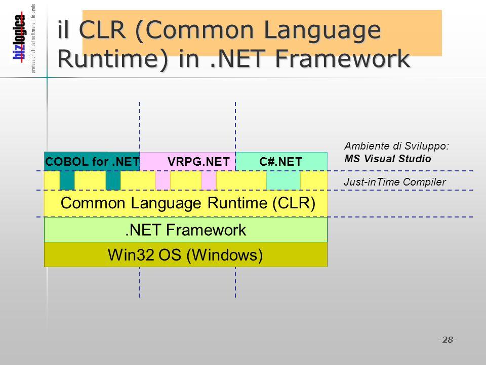 professionisti del software life cycle -28- il CLR (Common Language Runtime) in.NET Framework Ambiente di Sviluppo: MS Visual Studio Just-inTime Compi