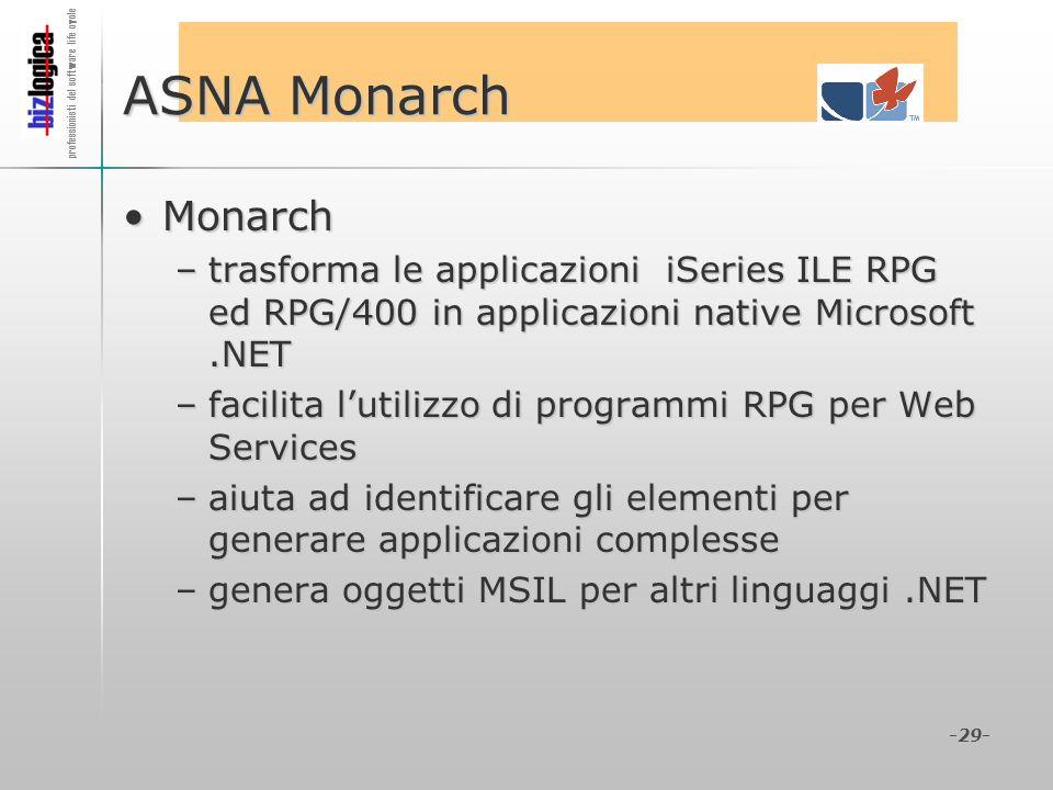 professionisti del software life cycle -29- ASNA Monarch MonarchMonarch –trasforma le applicazioni iSeries ILE RPG ed RPG/400 in applicazioni native M