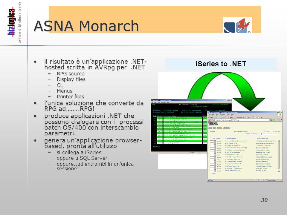 professionisti del software life cycle -30- ASNA Monarch iSeries to.NET il risultato è unapplicazione.NET- hosted scritta in AVRpg per.NETil risultato