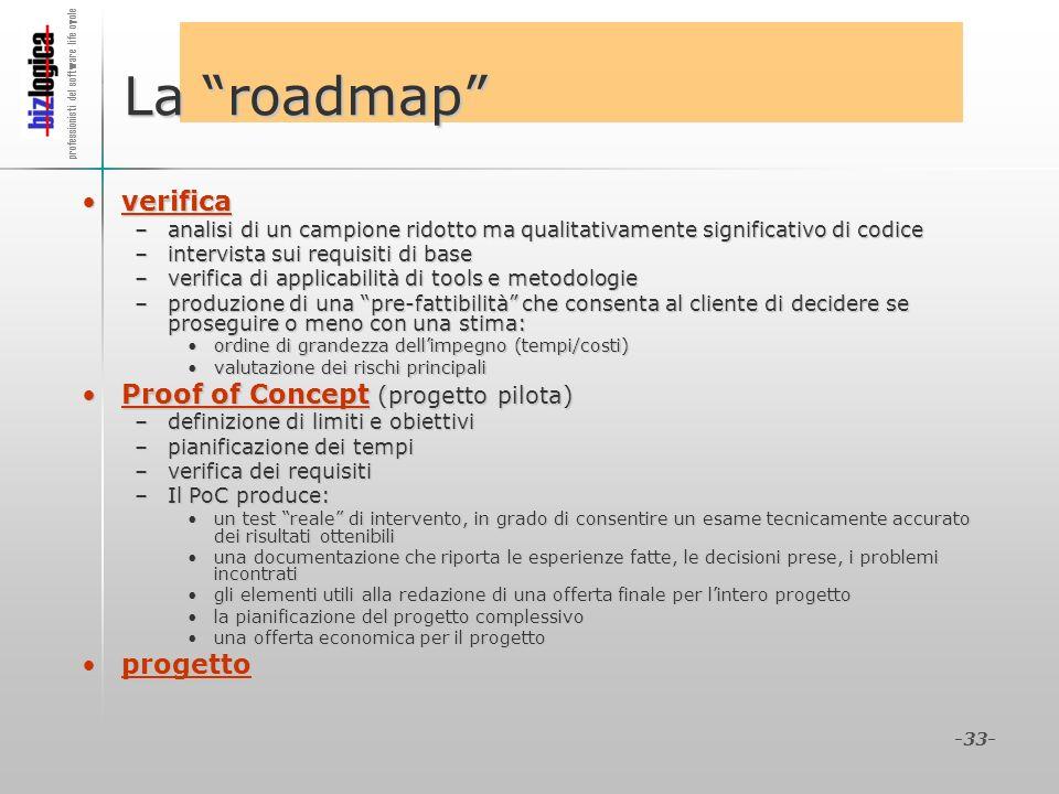professionisti del software life cycle -33- La roadmap verificaverifica –analisi di un campione ridotto ma qualitativamente significativo di codice –i