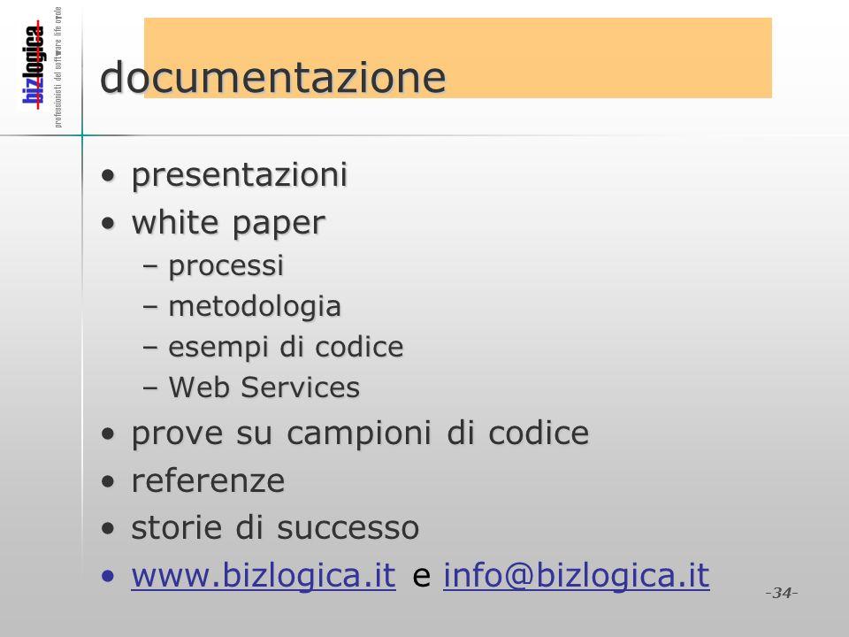 professionisti del software life cycle -34- documentazione presentazionipresentazioni white paperwhite paper –processi –metodologia –esempi di codice