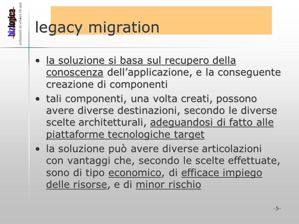 professionisti del software life cycle -5- legacy migration la soluzione si basa sul recupero della conoscenza dellapplicazione, e la conseguente crea