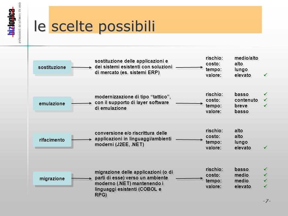 professionisti del software life cycle -7- le scelte possibili sostituzione emulazione rifacimento migrazione sostituzione delle applicazioni e dei si