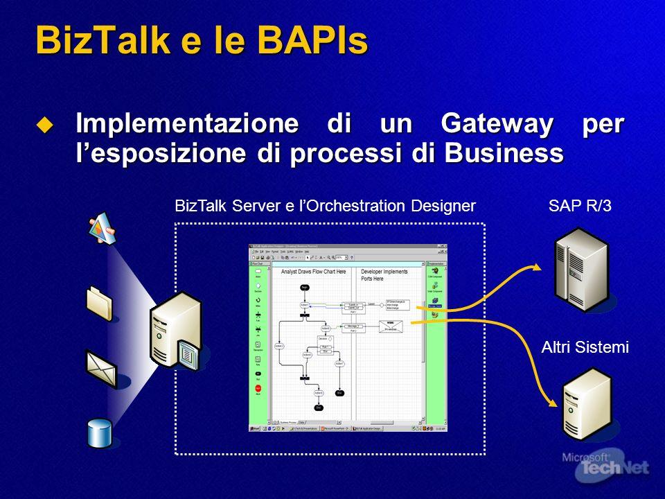 BizTalk e le BAPIs Implementazione di un Gateway per lesposizione di processi di Business Implementazione di un Gateway per lesposizione di processi d