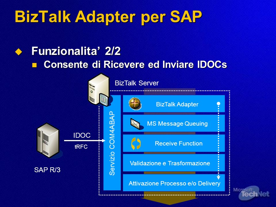 BizTalk Adapter per SAP Funzionalita 2/2 Funzionalita 2/2 Consente di Ricevere ed Inviare IDOCs Consente di Ricevere ed Inviare IDOCs SAP R/3 BizTalk