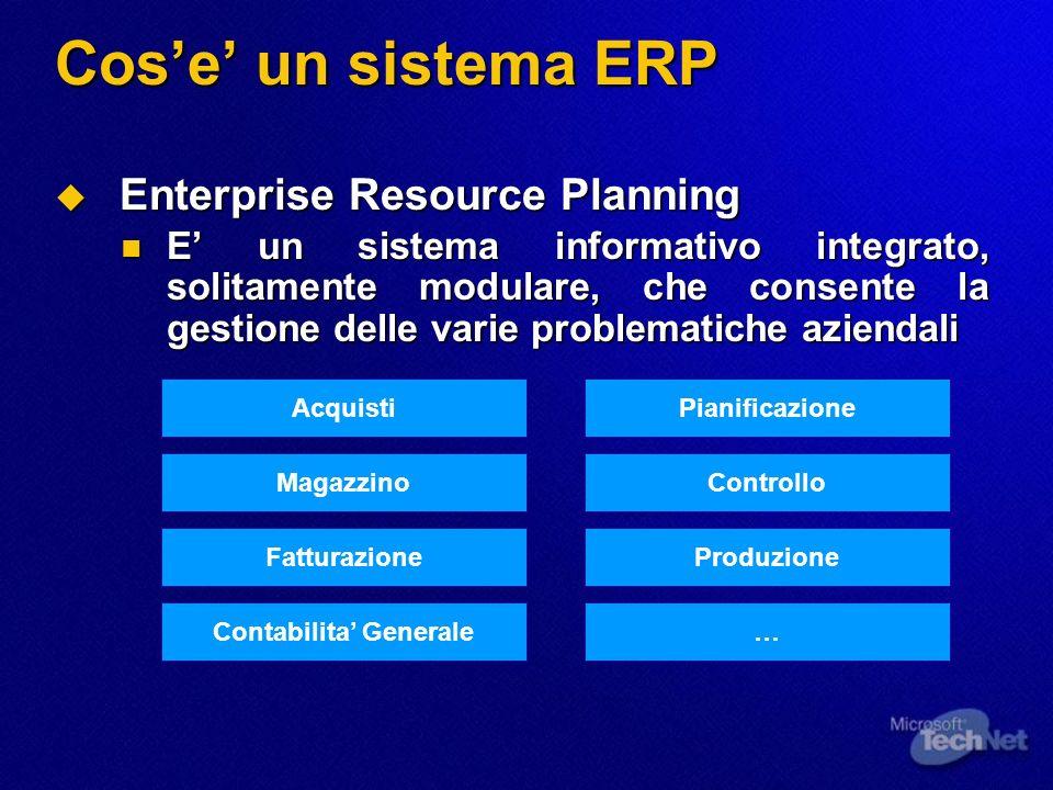 Cose un sistema ERP Enterprise Resource Planning Enterprise Resource Planning E un sistema informativo integrato, solitamente modulare, che consente l