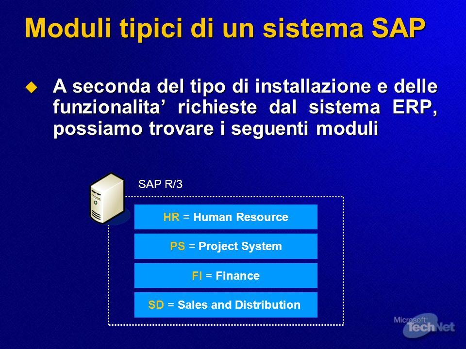 Moduli tipici di un sistema SAP A seconda del tipo di installazione e delle funzionalita richieste dal sistema ERP, possiamo trovare i seguenti moduli