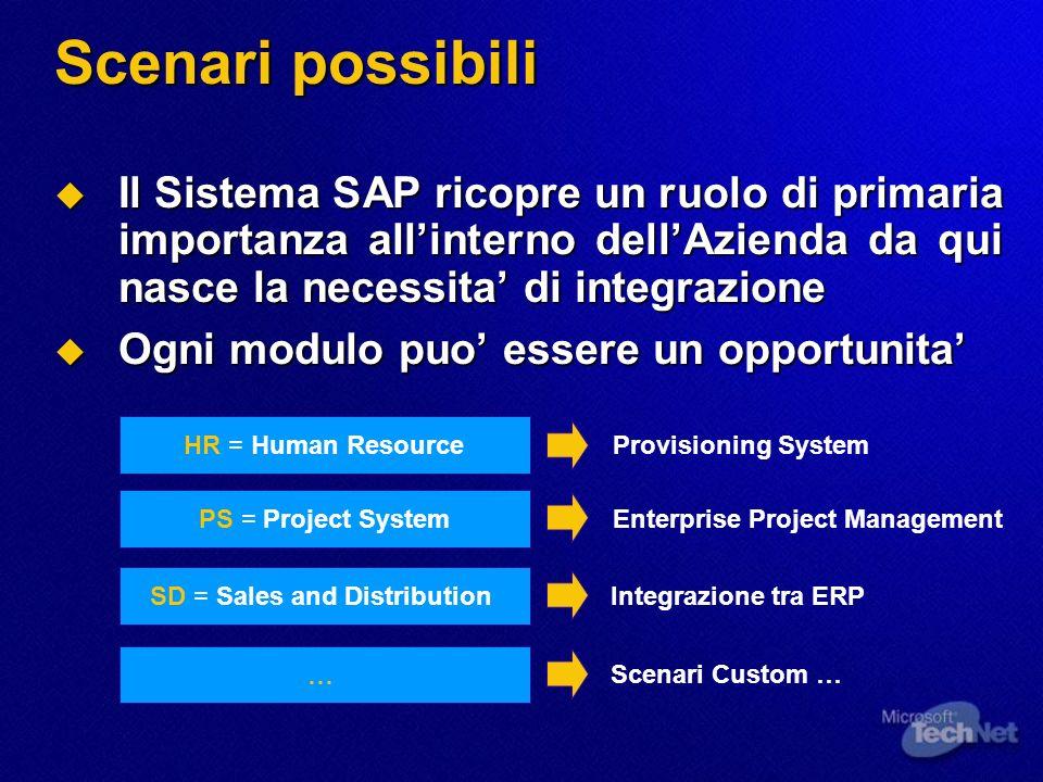 Scenari possibili Il Sistema SAP ricopre un ruolo di primaria importanza allinterno dellAzienda da qui nasce la necessita di integrazione Il Sistema S