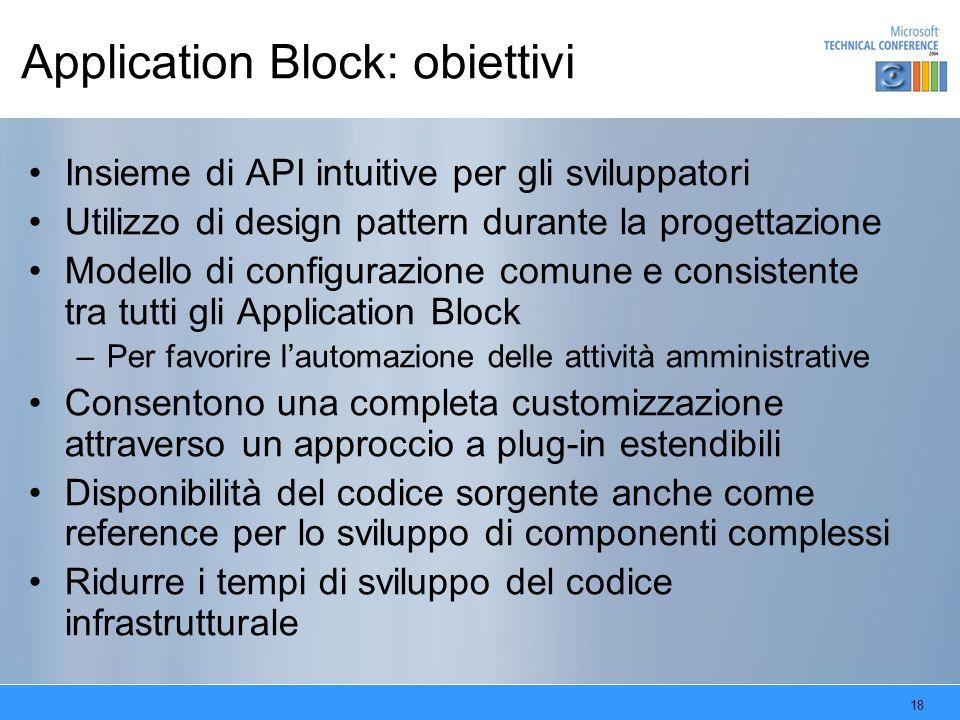 18 Application Block: obiettivi Insieme di API intuitive per gli sviluppatori Utilizzo di design pattern durante la progettazione Modello di configura