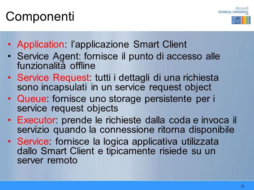 25 Componenti Application: lapplicazione Smart Client Service Agent: fornisce il punto di accesso alle funzionalità offline Service Request: tutti i d