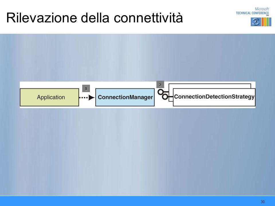 30 Rilevazione della connettività1 2