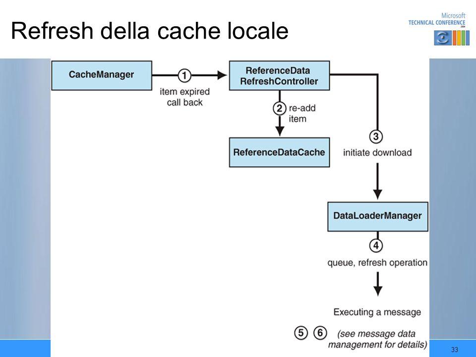33 Refresh della cache locale