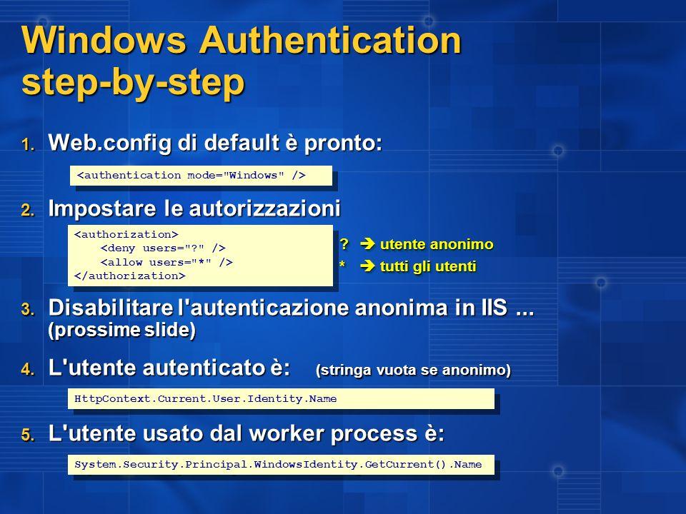 Internet Information Server IIS5 (Windows 2000 / XP Pro)