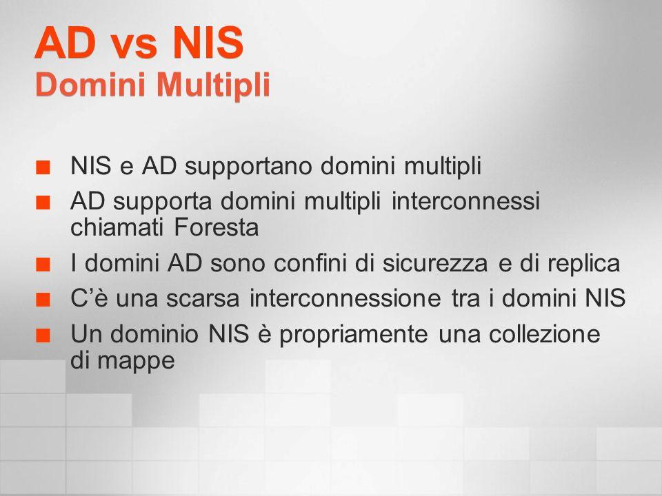 AD vs NIS Domini Multipli NIS e AD supportano domini multipli AD supporta domini multipli interconnessi chiamati Foresta I domini AD sono confini di sicurezza e di replica Cè una scarsa interconnessione tra i domini NIS Un dominio NIS è propriamente una collezione di mappe
