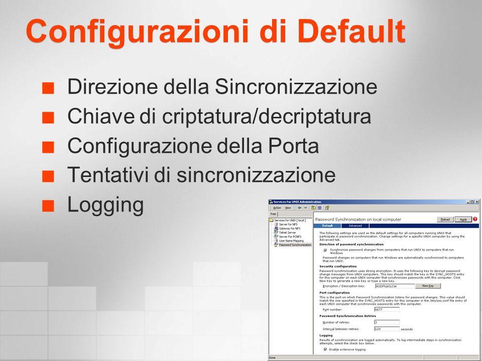 Configurazioni di Default Direzione della Sincronizzazione Chiave di criptatura/decriptatura Configurazione della Porta Tentativi di sincronizzazione Logging