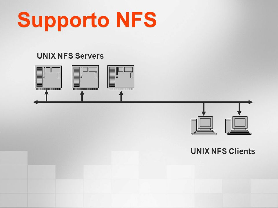 Supporto NFS UNIX NFS Clients UNIX NFS Servers