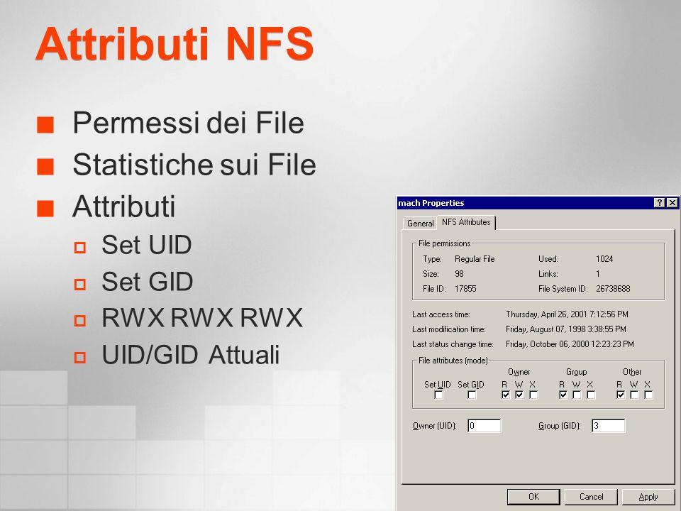Attributi NFS Permessi dei File Statistiche sui File Attributi Set UID Set GID RWX RWX RWX UID/GID Attuali