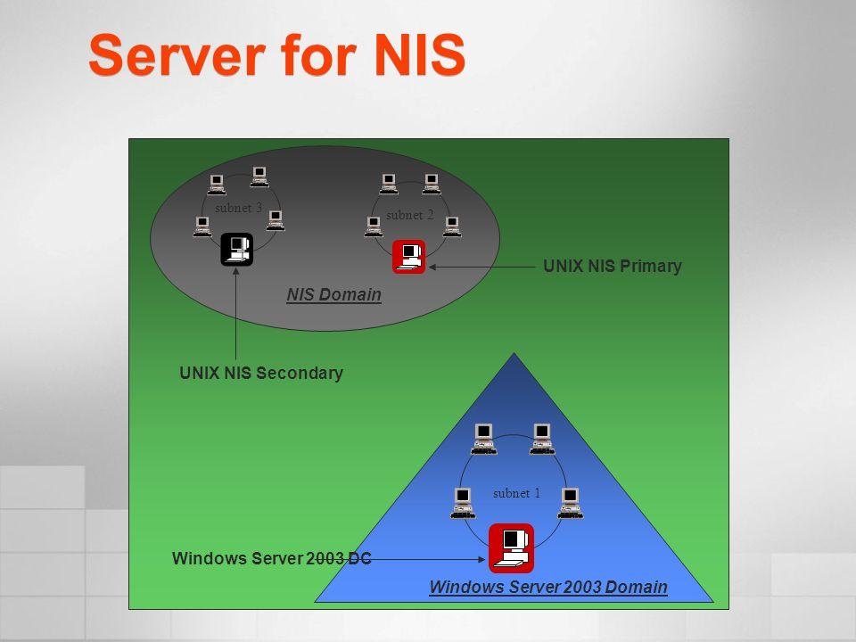 Server for NIS UNIX NIS Secondary subnet 1 Windows Server* 2003 DC (NIS Primary) subnet 3 UNIX NIS Secondary subnet 2