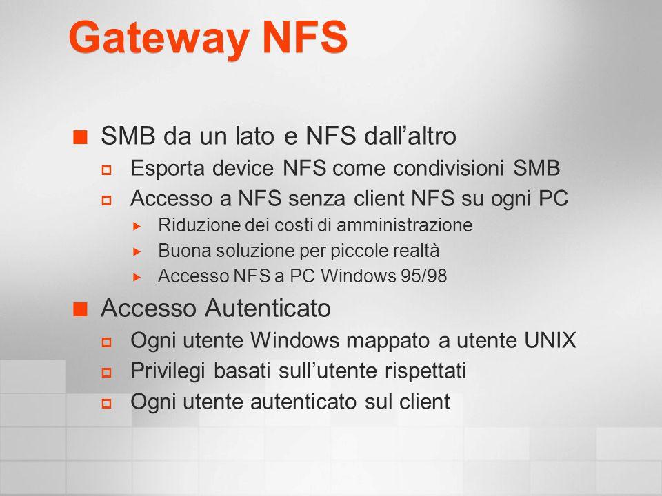 Gateway NFS SMB da un lato e NFS dallaltro Esporta device NFS come condivisioni SMB Accesso a NFS senza client NFS su ogni PC Riduzione dei costi di amministrazione Buona soluzione per piccole realtà Accesso NFS a PC Windows 95/98 Accesso Autenticato Ogni utente Windows mappato a utente UNIX Privilegi basati sullutente rispettati Ogni utente autenticato sul client
