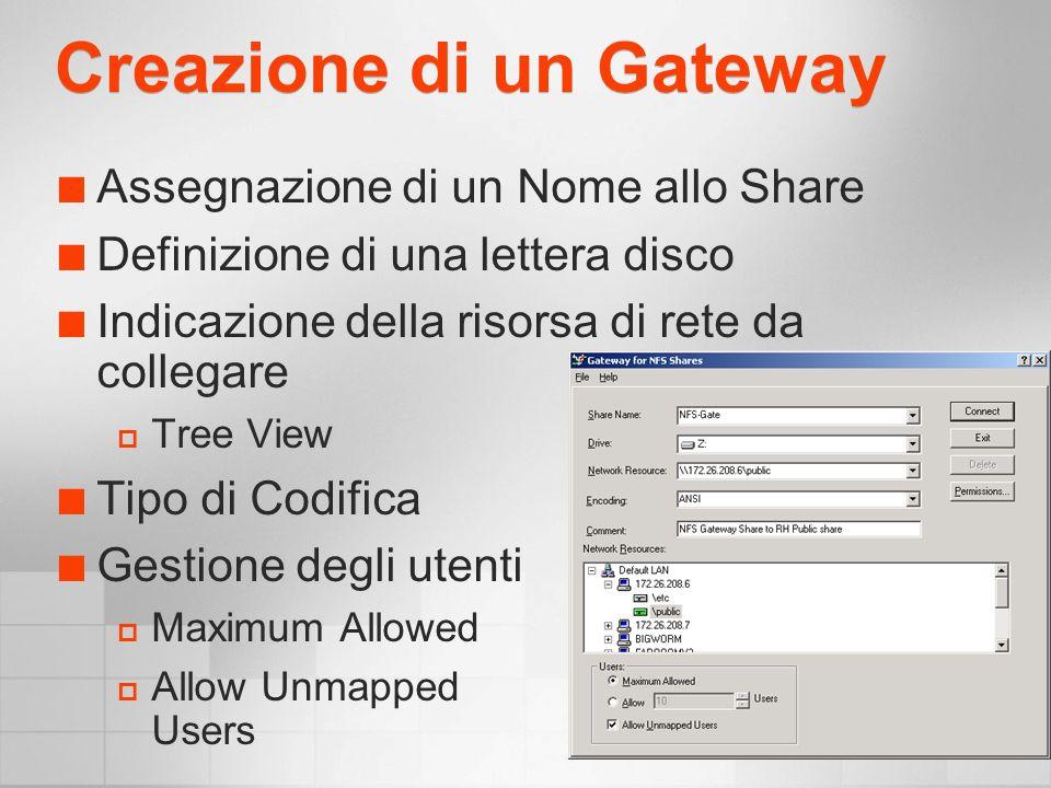 Creazione di un Gateway Assegnazione di un Nome allo Share Definizione di una lettera disco Indicazione della risorsa di rete da collegare Tree View Tipo di Codifica Gestione degli utenti Maximum Allowed Allow Unmapped Users