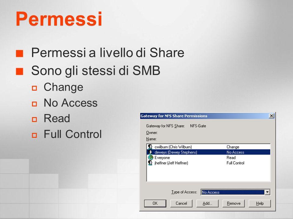 Permessi Permessi a livello di Share Sono gli stessi di SMB Change No Access Read Full Control