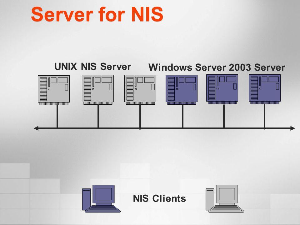 Master Server for NIS UNIX NIS Server Windows Server 2003 Server NIS Clients