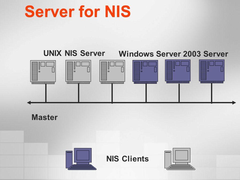 Permessi per Share NFS Permessi di Share Gruppi Client Accesso come Root Accesso Anonimo