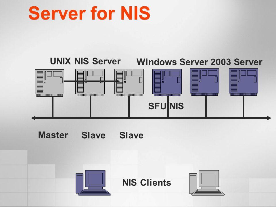 Server for NIS UNIX NIS Server Windows Server 2003 Server Slave NIS Clients Slave SFU NIS