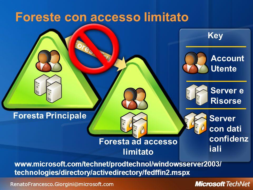 RenatoFrancesco.Giorgini@microsoft.com Account Utente Server e Risorse Key Server con dati confidenz iali Foresta ad accesso limitato Foresta Principa