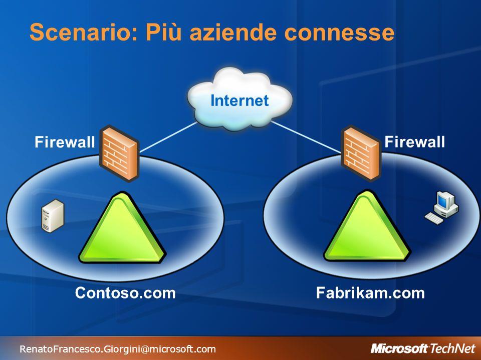 RenatoFrancesco.Giorgini@microsoft.com Scenario: Più aziende connesse Fabrikam.com Contoso.com Firewall Internet