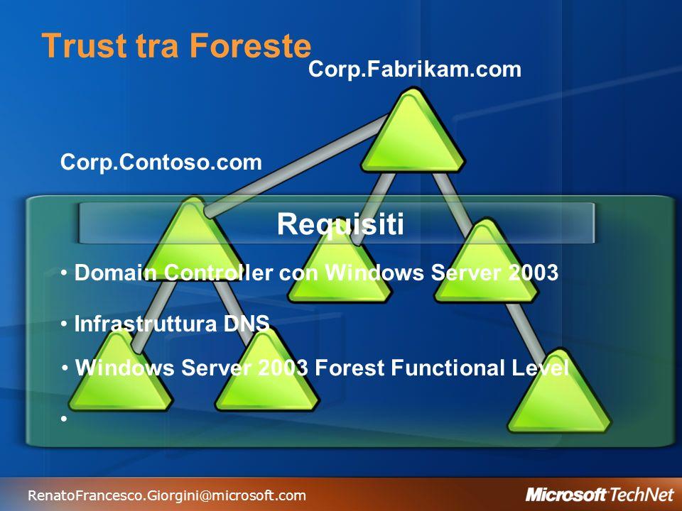RenatoFrancesco.Giorgini@microsoft.com Trust tra Foreste Corp.Contoso.com Corp.Fabrikam.com Requisiti Domain Controller con Windows Server 2003 Window