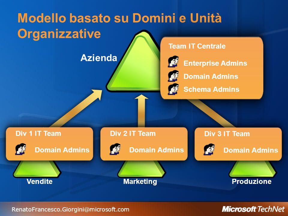 RenatoFrancesco.Giorgini@microsoft.com Modello basato su Domini e Unità Organizzative Azienda MarketingProduzioneVendite Team IT Centrale Enterprise A