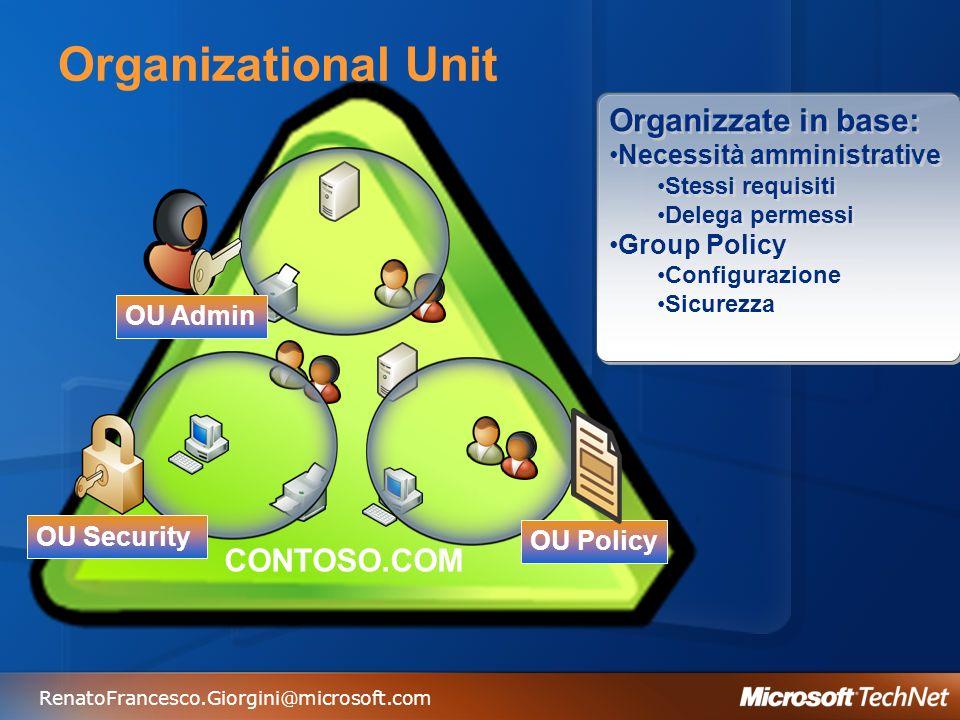 RenatoFrancesco.Giorgini@microsoft.com Organizational Unit CONTOSO.COM OU Admin Organizzate in base: Necessità amministrative Stessi requisiti Delega