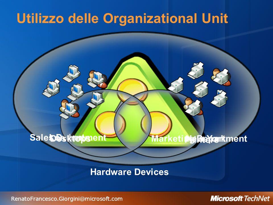 RenatoFrancesco.Giorgini@microsoft.com Utilizzo delle Organizational Unit Sales Department Marketing Department London New York Desktops Printers Hard