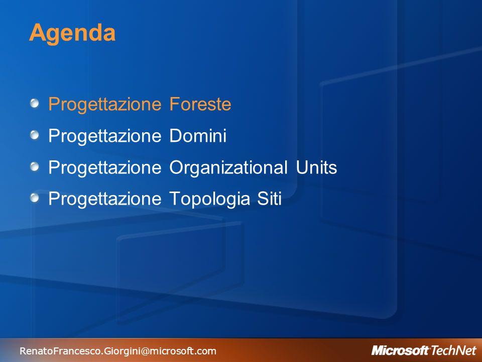 RenatoFrancesco.Giorgini@microsoft.com Posizionamento Global Catalog No App.