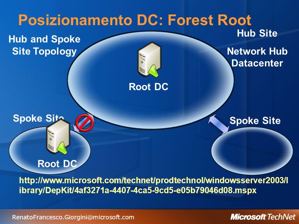 RenatoFrancesco.Giorgini@microsoft.com Posizionamento DC: Forest Root http://www.microsoft.com/technet/prodtechnol/windowsserver2003/l ibrary/DepKit/4