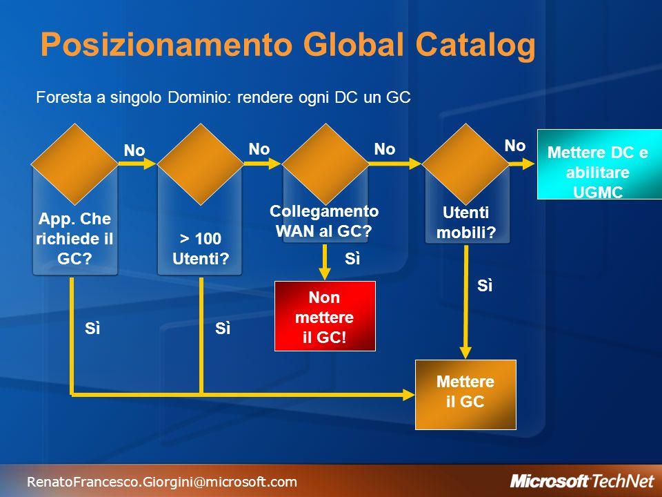 RenatoFrancesco.Giorgini@microsoft.com Posizionamento Global Catalog No App. Che richiede il GC? Mettere il GC Mettere DC e abilitare UGMC No > 100 Ut