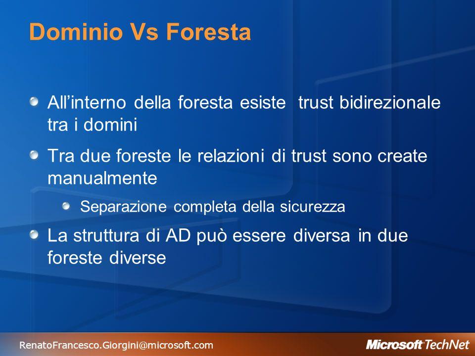 RenatoFrancesco.Giorgini@microsoft.com Dominio Vs Foresta Allinterno della foresta esiste trust bidirezionale tra i domini Tra due foreste le relazion